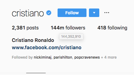 Selena Gomez loses crown of most followed Instagram star to Cristiano Ronaldo